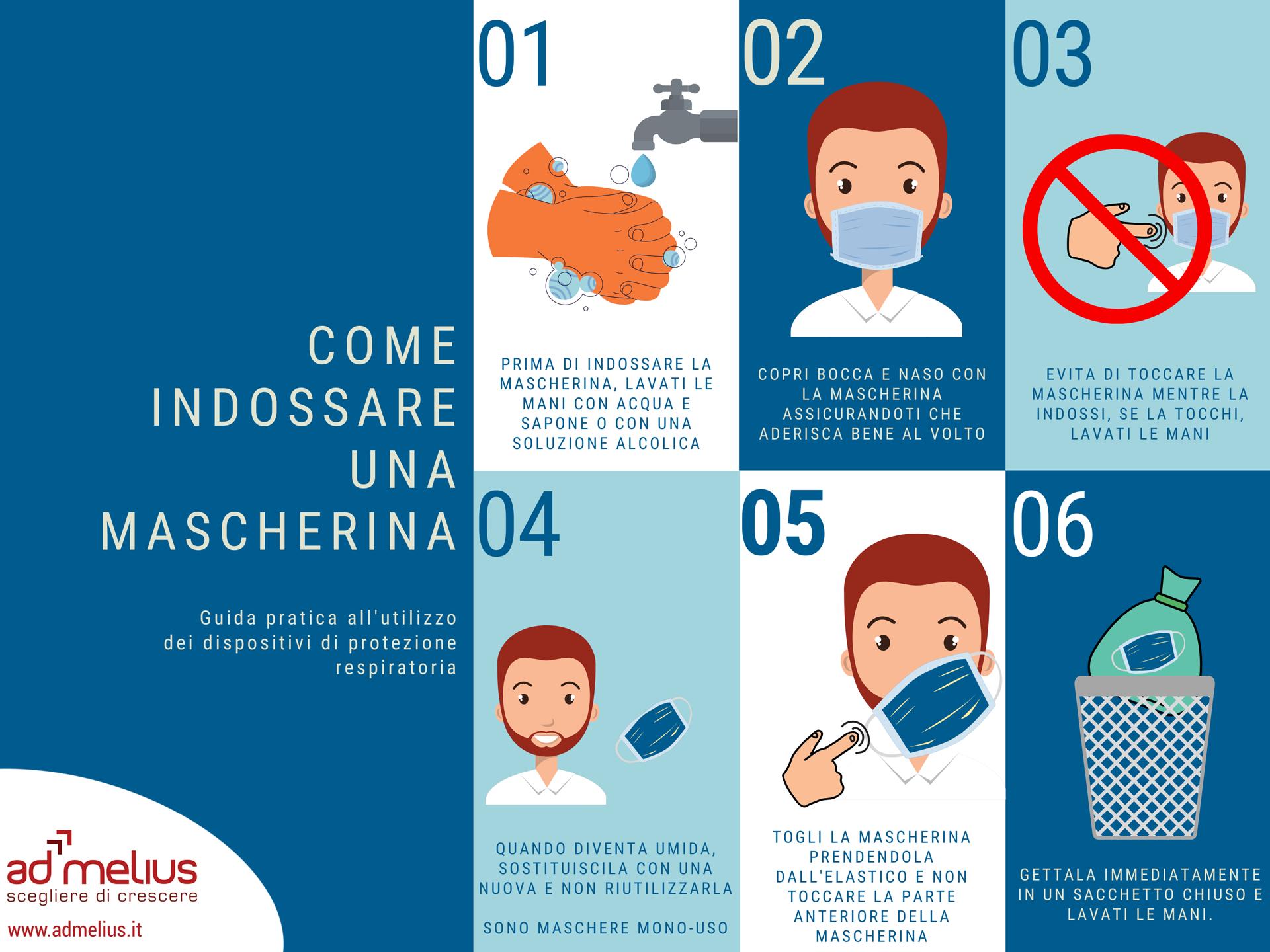infografica guida pratica all'utilizzo di mascherine e dpi per la protezione respiratoria