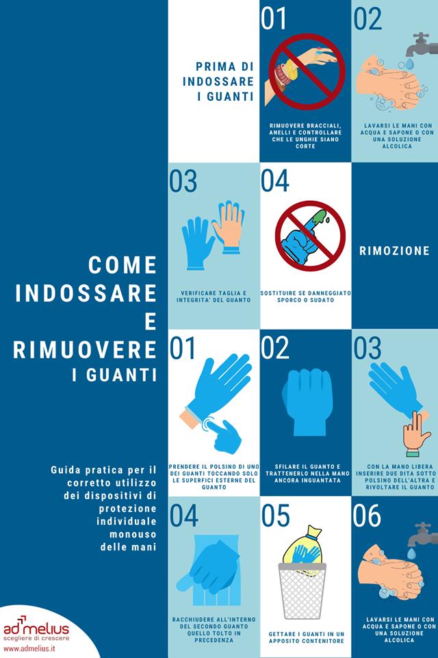 infografica come indossare i guanti blù mani admelius