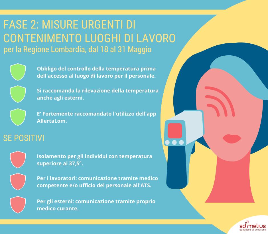 infografica fase2 termometro donna