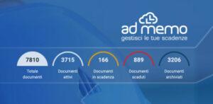 dashboard conta documenti admemo software cloud